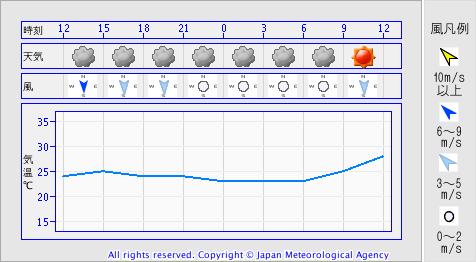 天気 警報 福岡