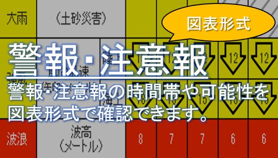気象庁 京都